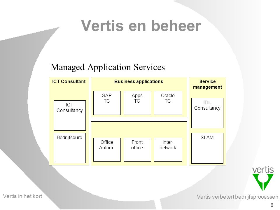 Vertis verbetert bedrijfsprocessen 6 Vertis en beheer Service management Business applications SAP TC SLAM ITIL Consultancy Apps TC Oracle TC ICT Consultant Office Autom.