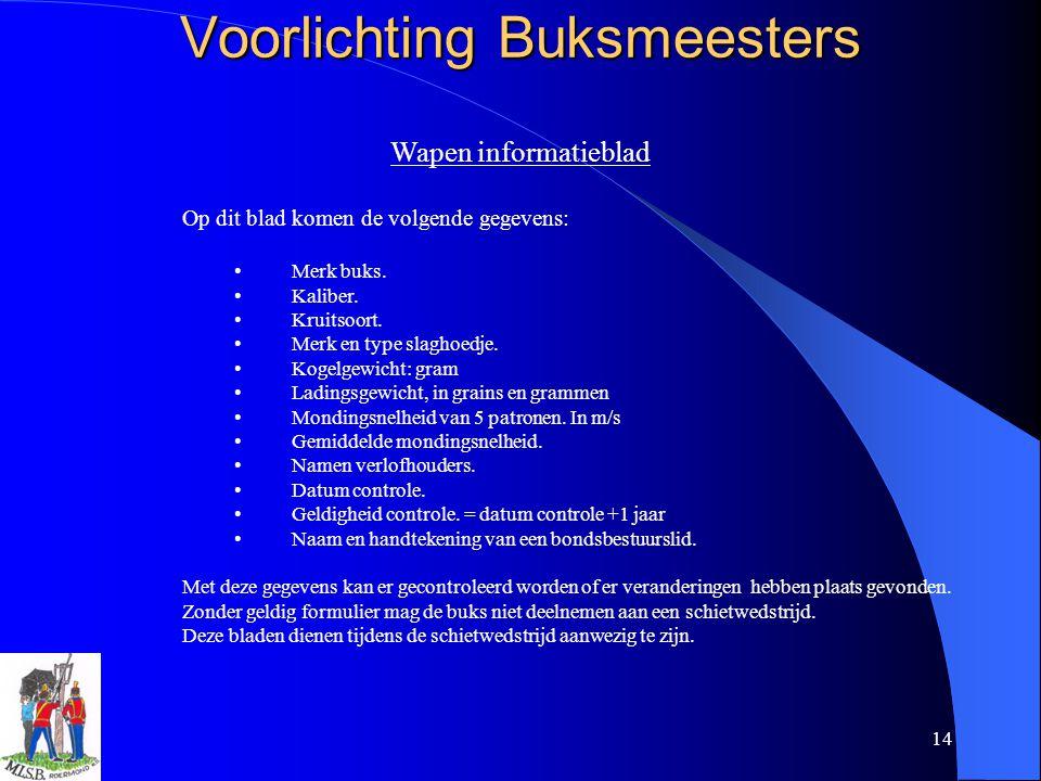 14 Voorlichting Buksmeesters Wapen informatieblad Op dit blad komen de volgende gegevens: Merk buks. Kaliber. Kruitsoort. Merk en type slaghoedje. Kog
