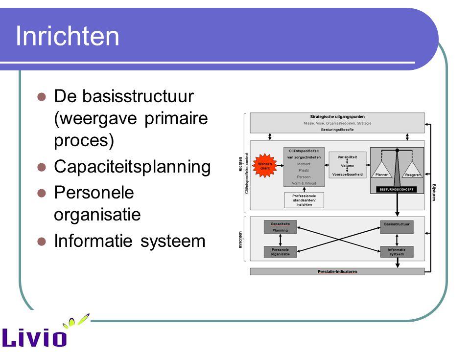 Inrichten De basisstructuur (weergave primaire proces) Capaciteitsplanning Personele organisatie Informatie systeem