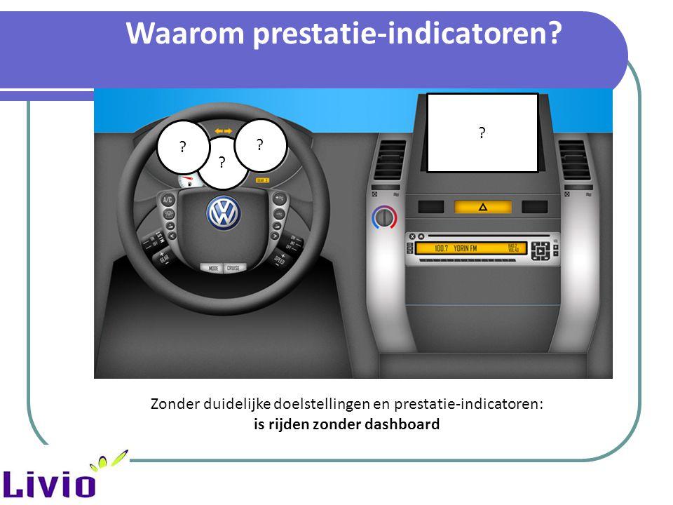 Waarom prestatie-indicatoren? Zonder duidelijke doelstellingen en prestatie-indicatoren: is rijden zonder dashboard ? ? ? ?