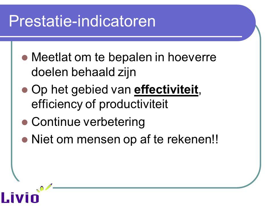 Prestatie-indicatoren Meetlat om te bepalen in hoeverre doelen behaald zijn Op het gebied van effectiviteit, efficiency of productiviteit Continue ver