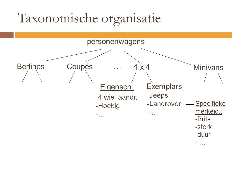 Taxonomische organisatie personenwagens Berlines Coupés 4 x 4 Minivans Eigensch. … Exemplars -4 wiel aandr. -Hoekig -… -Jeeps -Landrover - … Specifiek