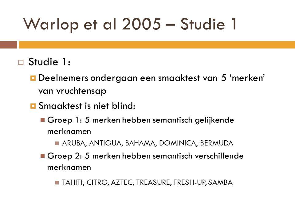 Warlop et al 2005 – Studie 1  Studie 1:  Deelnemers ondergaan een smaaktest van 5 'merken' van vruchtensap  Smaaktest is niet blind: Groep 1: 5 mer
