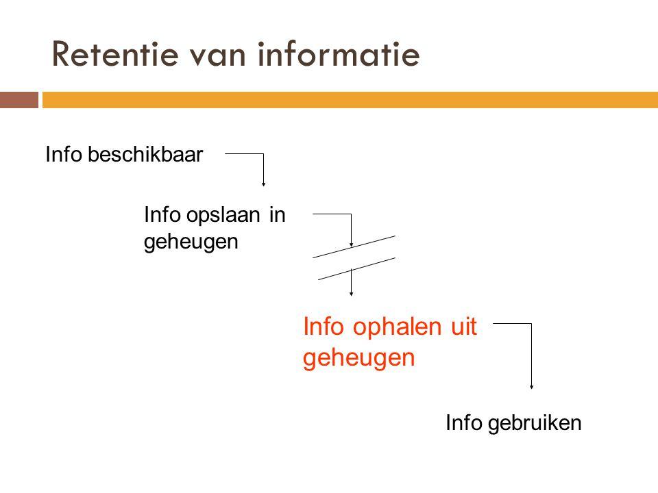 Retentie van informatie Info beschikbaar Info opslaan in geheugen Info ophalen uit geheugen Info gebruiken