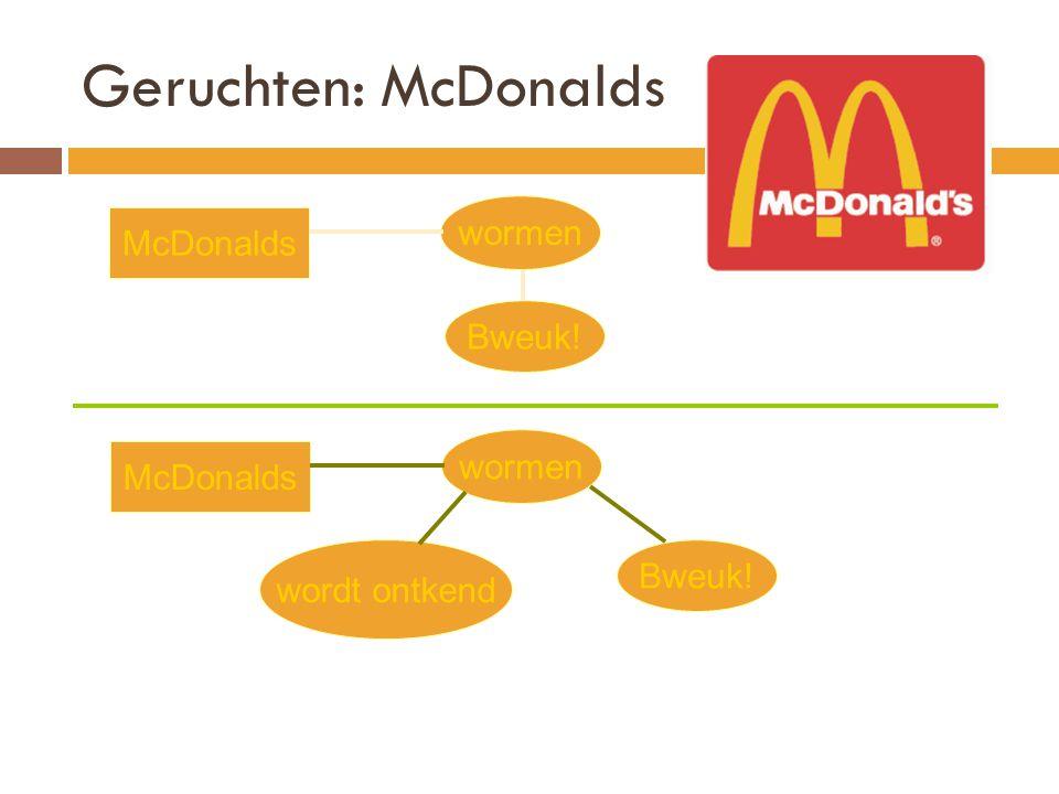 Geruchten: McDonalds McDonalds wormen Bweuk! McDonalds wormen Bweuk! wordt ontkend