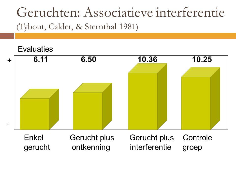 Geruchten: Associatieve interferentie (Tybout, Calder, & Sternthal 1981) Evaluaties 6.11 6.50 10.36 10.25 Enkel Gerucht plus Gerucht plus Controle ger