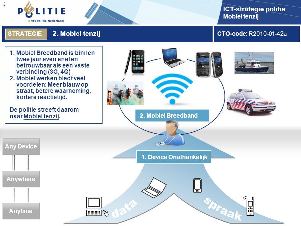 3 STRATEGIE CTO-code: R2010-01-42a ICT-strategie politie Mobiel tenzij 1.