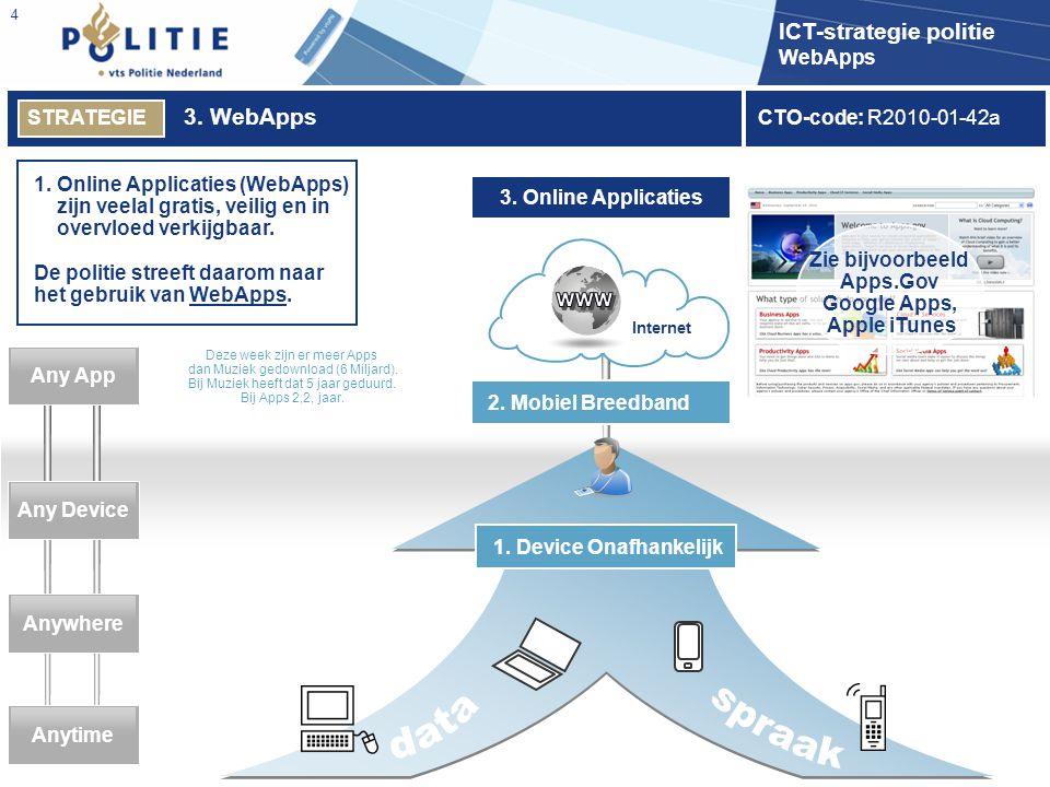 5 STRATEGIE CTO-code: R2010-01-42a BreakOut.ICT-strategie politie TechVisie Desktop Telefoon 3.
