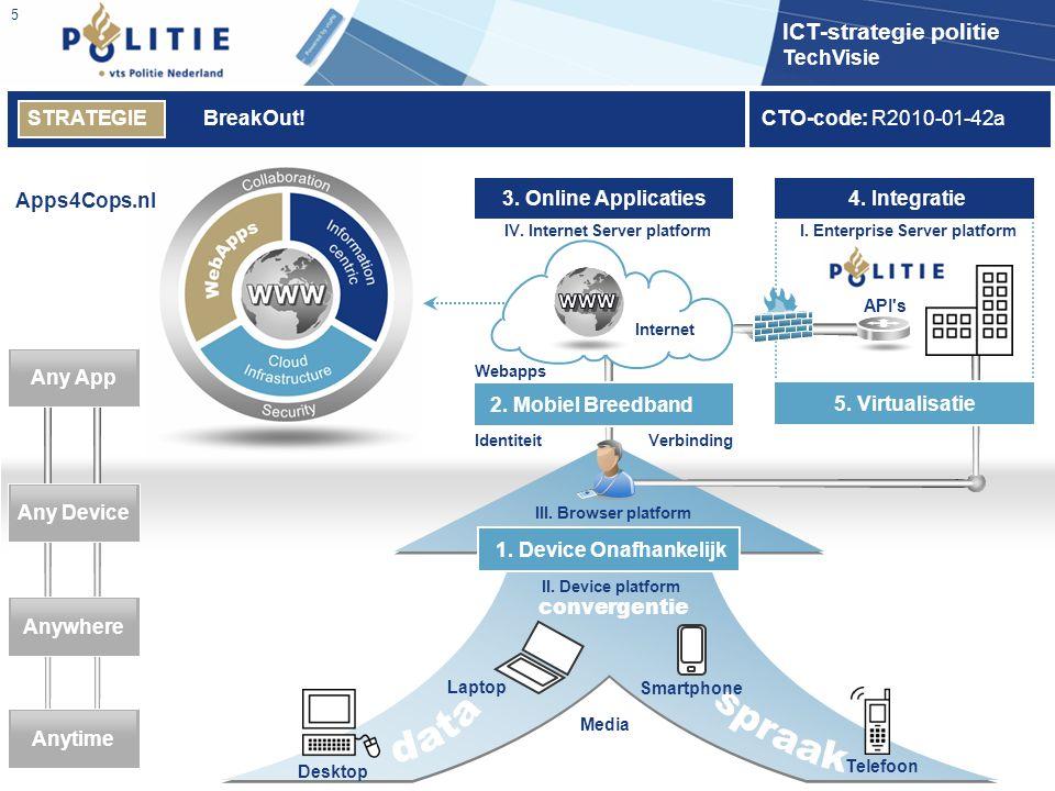 6 STRATEGIE CTO-code: R2010-01-42a Break Out.ICT-strategie TechVisie Apps4Cops.nl ?.
