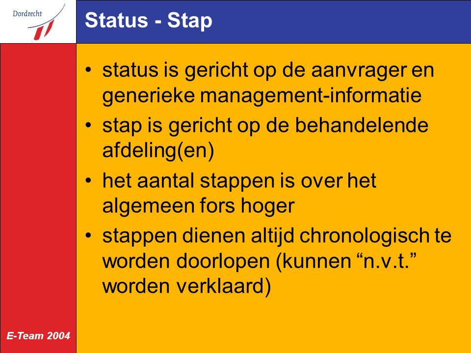 E-Team 2004 Status - Stap status is gericht op de aanvrager en generieke management-informatie stap is gericht op de behandelende afdeling(en) het aantal stappen is over het algemeen fors hoger stappen dienen altijd chronologisch te worden doorlopen (kunnen n.v.t. worden verklaard)