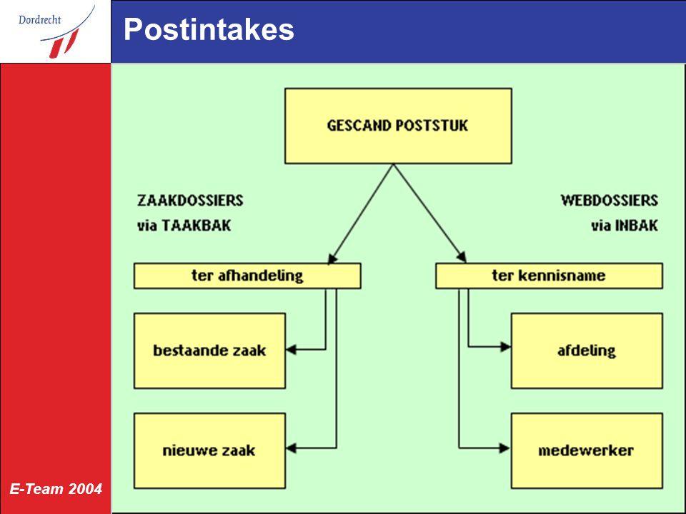 E-Team 2004 Postintakes
