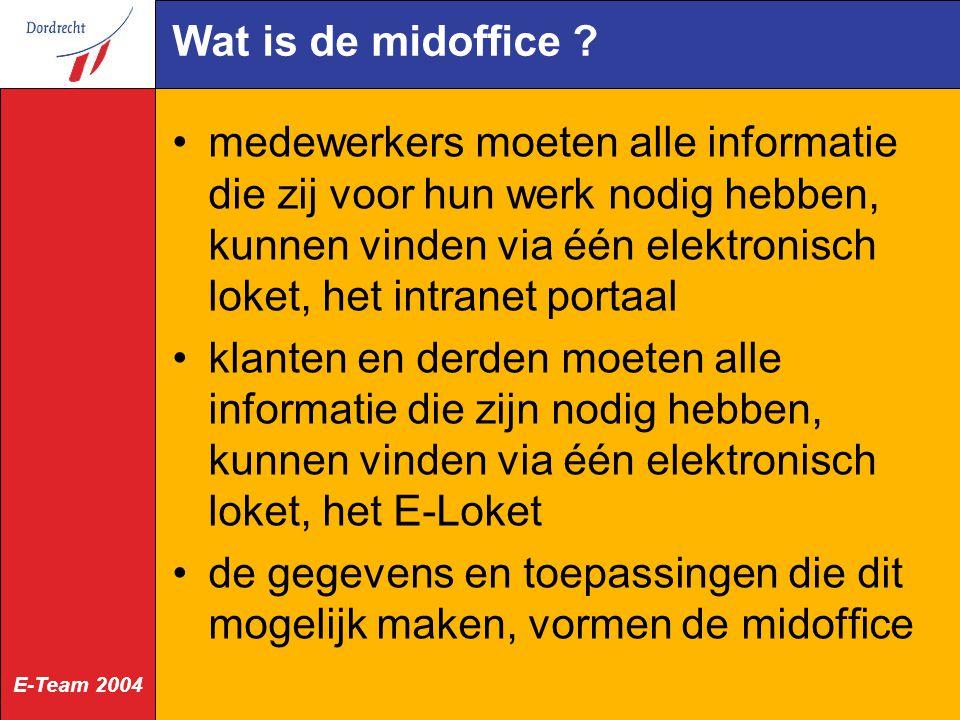 E-Team 2004 Wat is de midoffice ? medewerkers moeten alle informatie die zij voor hun werk nodig hebben, kunnen vinden via één elektronisch loket, het