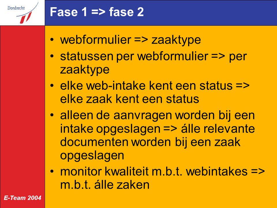 E-Team 2004 Fase 1 => fase 2 webformulier => zaaktype statussen per webformulier => per zaaktype elke web-intake kent een status => elke zaak kent een status alleen de aanvragen worden bij een intake opgeslagen => álle relevante documenten worden bij een zaak opgeslagen monitor kwaliteit m.b.t.