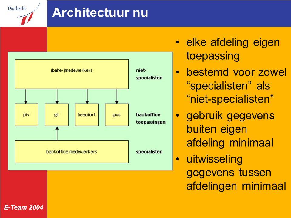 E-Team 2004 Architectuur nu elke afdeling eigen toepassing bestemd voor zowel specialisten als niet-specialisten gebruik gegevens buiten eigen afdeling minimaal uitwisseling gegevens tussen afdelingen minimaal