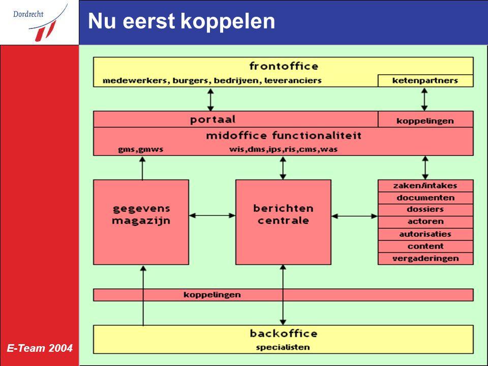 E-Team 2004 Nu eerst koppelen