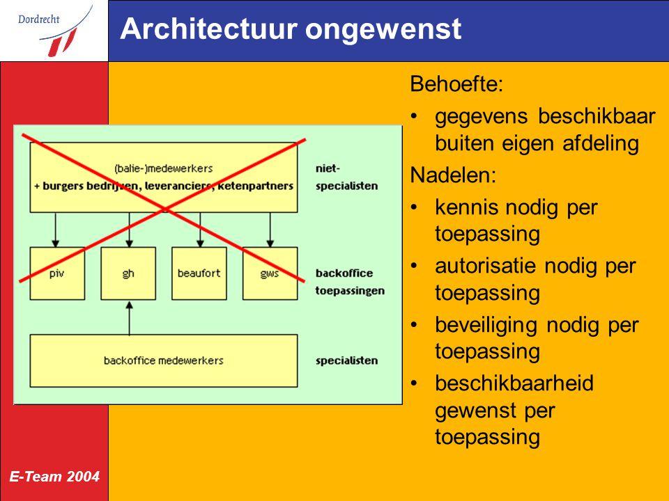 E-Team 2004 Architectuur ongewenst Behoefte: gegevens beschikbaar buiten eigen afdeling Nadelen: kennis nodig per toepassing autorisatie nodig per toe