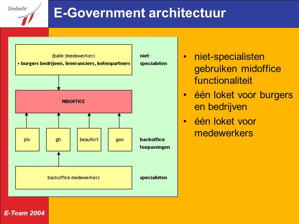 E-Team 2004 Zaaktype-inventarisatie-formulier (2)