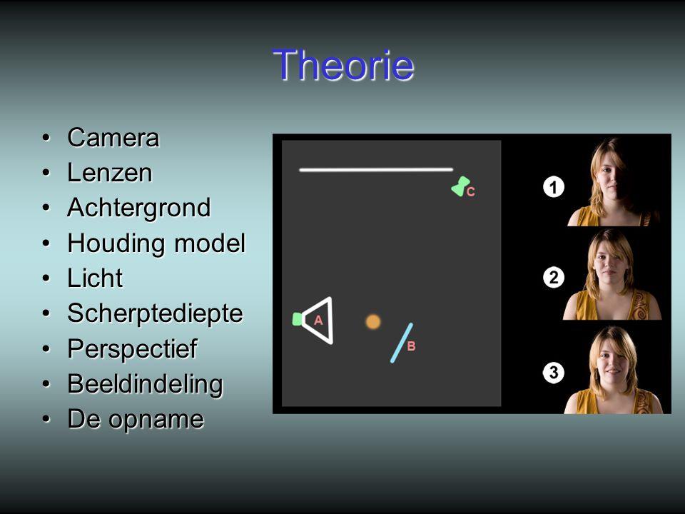 Theorie CameraCamera LenzenLenzen AchtergrondAchtergrond Houding modelHouding model LichtLicht ScherptediepteScherptediepte PerspectiefPerspectief BeeldindelingBeeldindeling De opnameDe opname