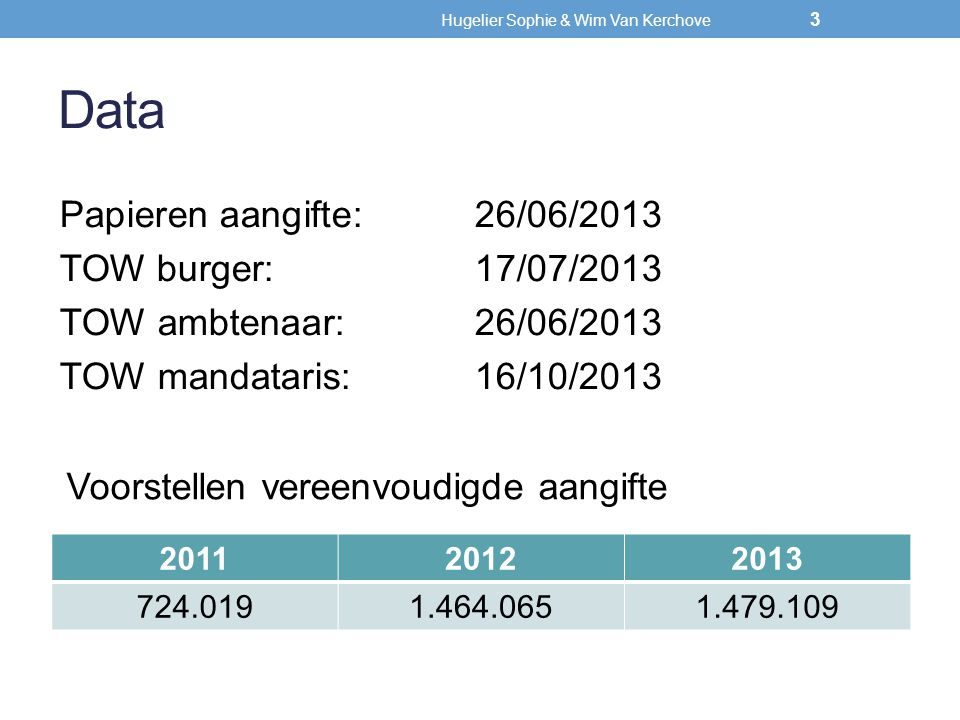 Hugelier Sophie & Wim Van Kerchove Papieren aangifte De delen 1 en 2 vormen één enkel document.