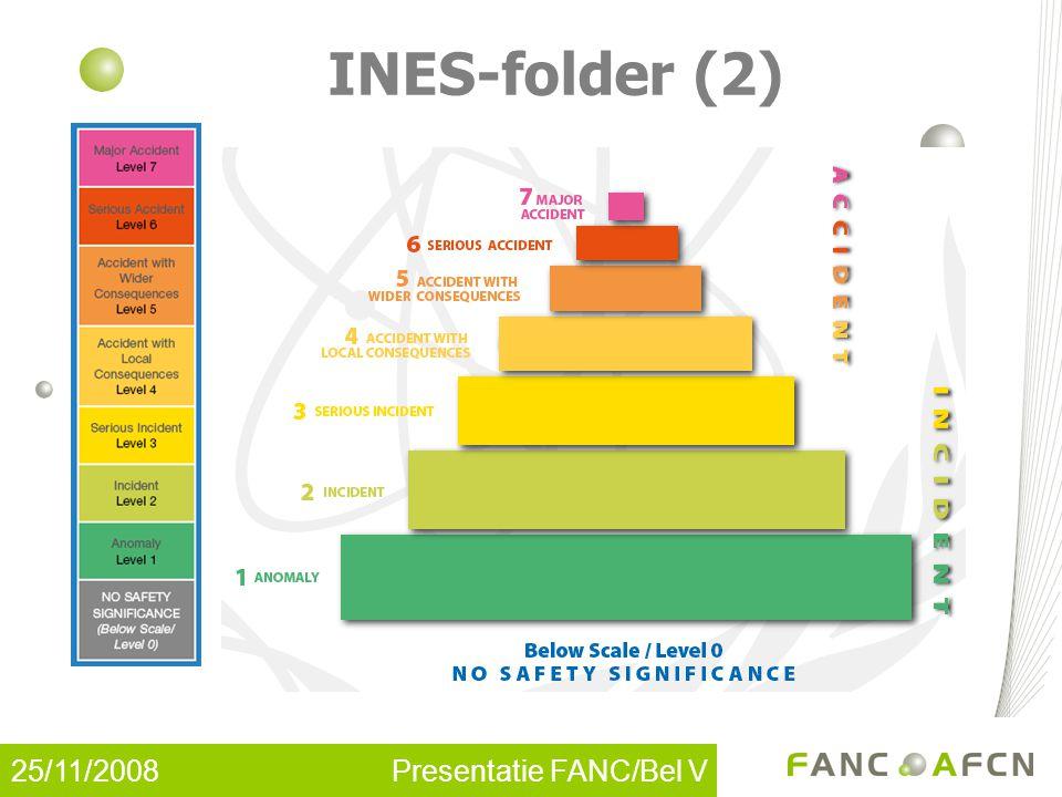 25/11/2008 Presentatie FANC/Bel V INES-folder (3)