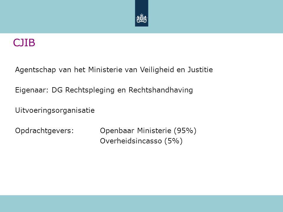 Agentschap van het Ministerie van Veiligheid en Justitie Eigenaar: DG Rechtspleging en Rechtshandhaving Uitvoeringsorganisatie Opdrachtgevers:Openbaar Ministerie (95%) Overheidsincasso (5%) CJIB
