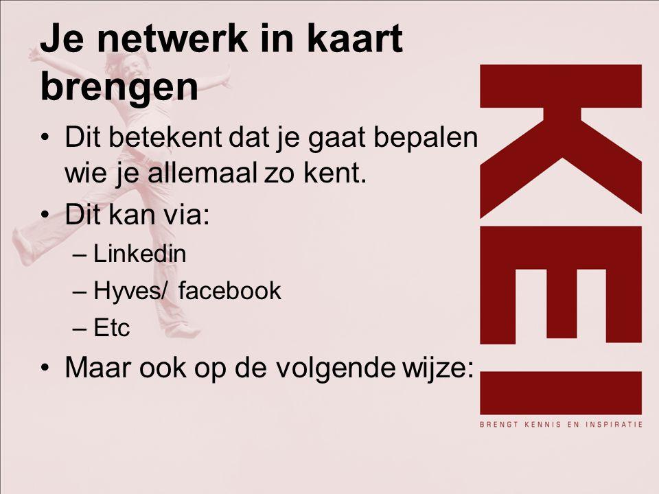 Je netwerk in kaart brengen Dit betekent dat je gaat bepalen wie je allemaal zo kent. Dit kan via: –Linkedin –Hyves/ facebook –Etc Maar ook op de volg