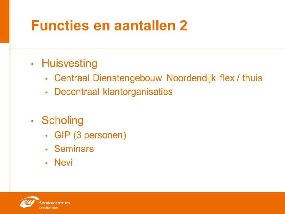 Functies en aantallen 2 Huisvesting Centraal Dienstengebouw Noordendijk flex / thuis Decentraal klantorganisaties Scholing GIP (3 personen) Seminars N