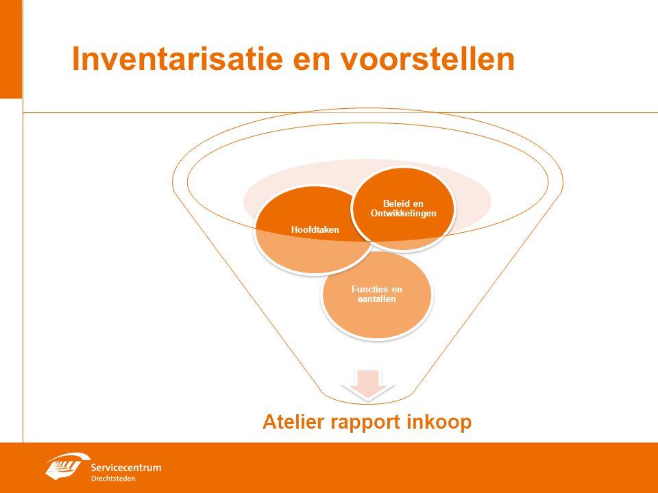 Inventarisatie en voorstellen Atelier rapport inkoop Functies en aantallen Hoofdtaken Beleid en Ontwikkelingen