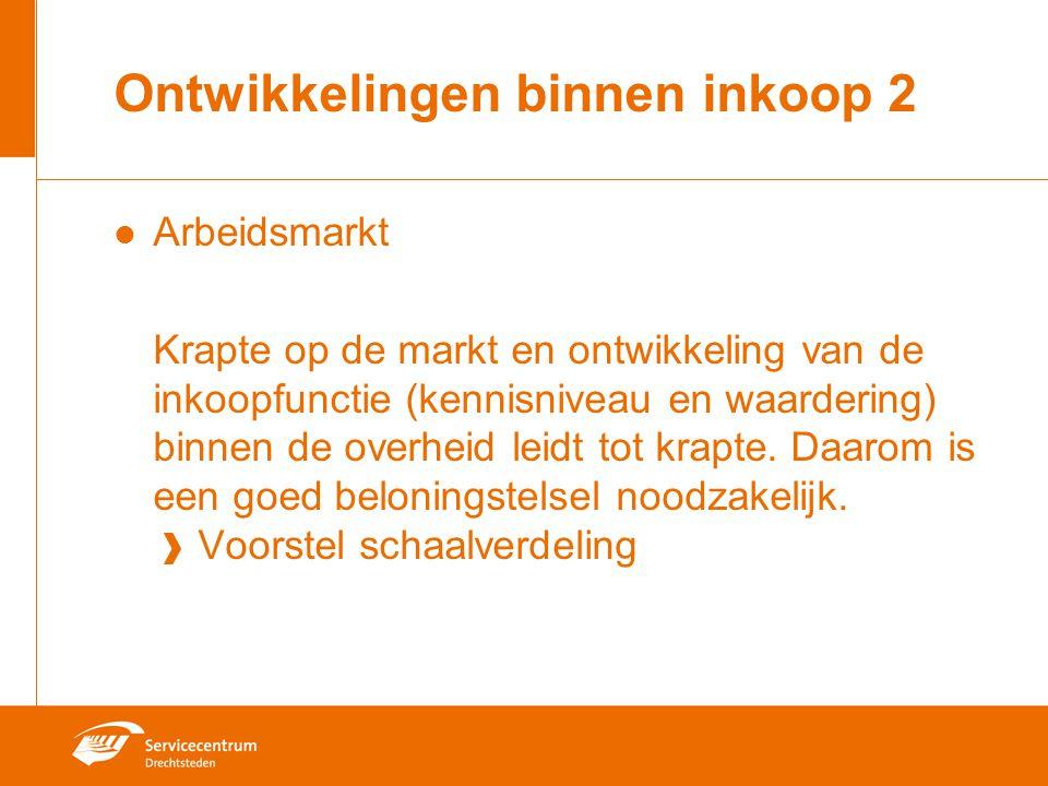 Ontwikkelingen binnen inkoop 2 Arbeidsmarkt Krapte op de markt en ontwikkeling van de inkoopfunctie (kennisniveau en waardering) binnen de overheid le