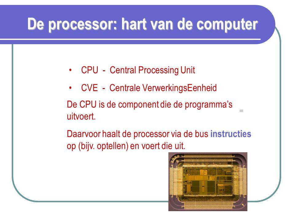 De processor: hart van de computer CPU - Central Processing Unit CVE - Centrale VerwerkingsEenheid De CPU is de component die de programma's uitvoert.