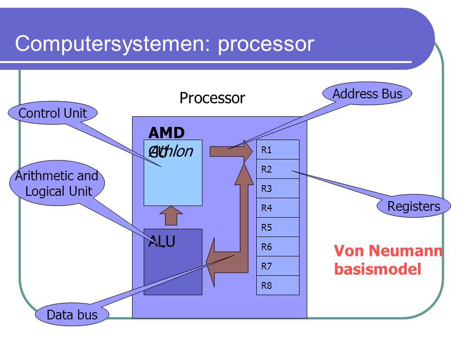 R3 Computersystemen: processor ALU CU R4 R5 R2 R1 R6 R7 R8 Processor Control Unit Arithmetic and Logical Unit Registers Address Bus AMD Athlon Data bu