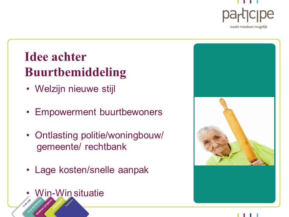 Idee achter Buurtbemiddeling Welzijn nieuwe stijl Empowerment buurtbewoners Ontlasting politie/woningbouw/ gemeente/ rechtbank Lage kosten/snelle aanp