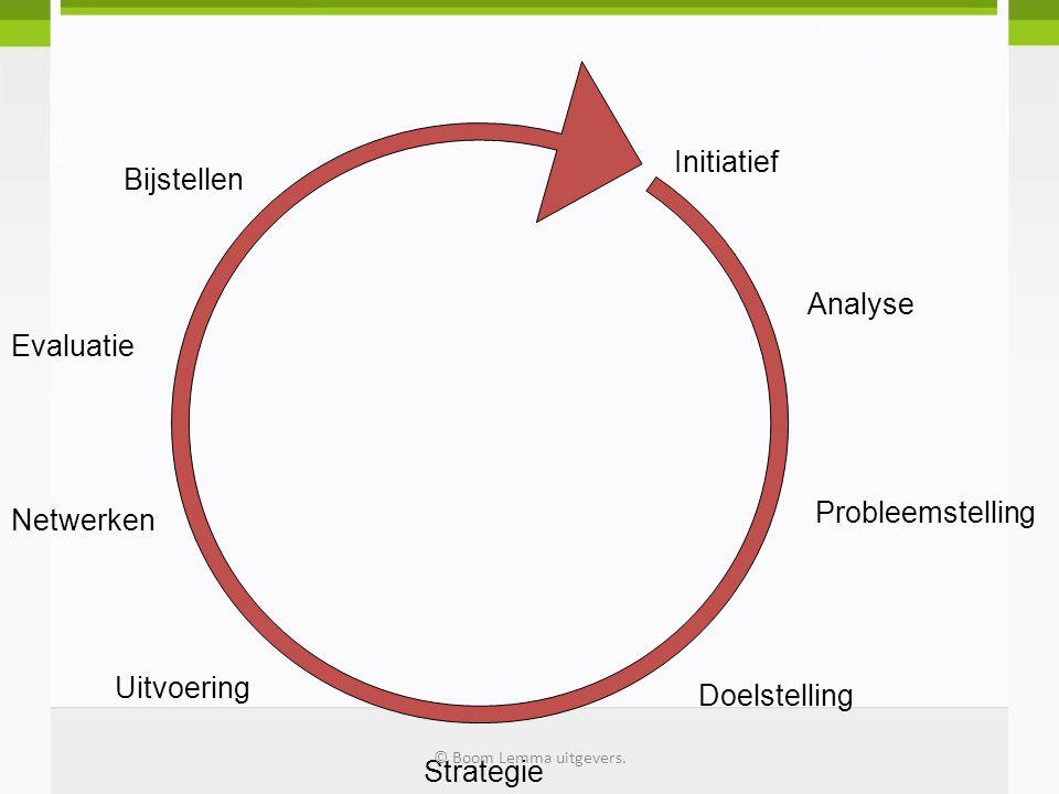 Initiatief Analyse Probleemstelling Strategie Netwerken Doelstelling Evaluatie Uitvoering Bijstellen © Boom Lemma uitgevers.