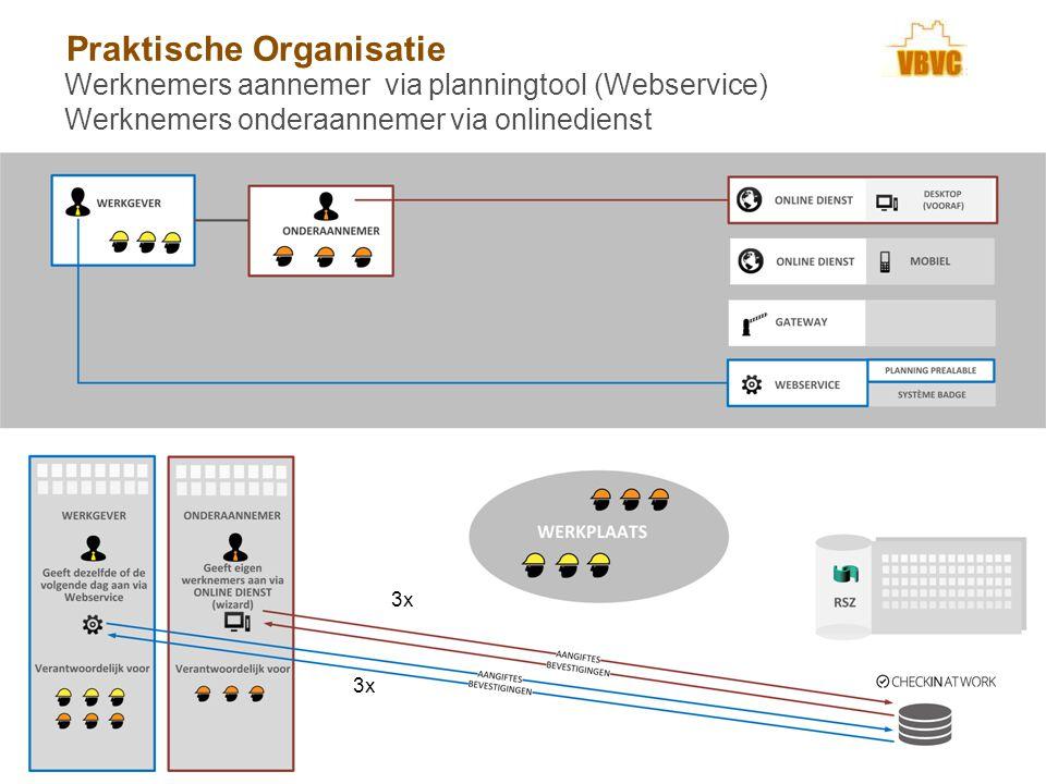Werknemers aannemer via planningtool (Webservice) Werknemers onderaannemer via onlinedienst 3x