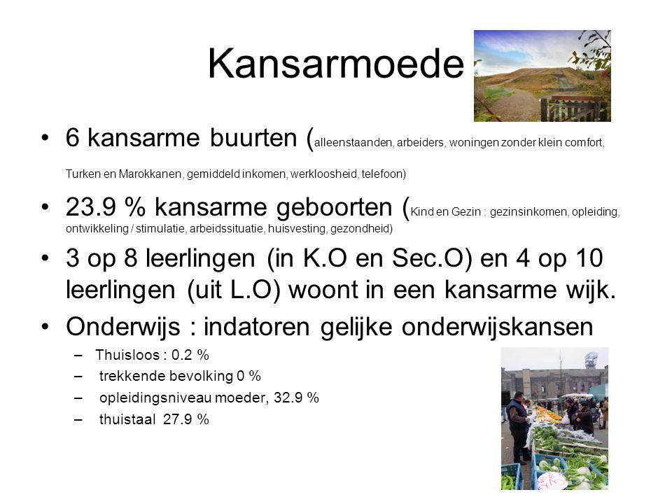 Kansarmoede 6 kansarme buurten ( alleenstaanden, arbeiders, woningen zonder klein comfort, Turken en Marokkanen, gemiddeld inkomen, werkloosheid, telefoon) 23.9 % kansarme geboorten ( Kind en Gezin : gezinsinkomen, opleiding, ontwikkeling / stimulatie, arbeidssituatie, huisvesting, gezondheid) 3 op 8 leerlingen (in K.O en Sec.O) en 4 op 10 leerlingen (uit L.O) woont in een kansarme wijk.