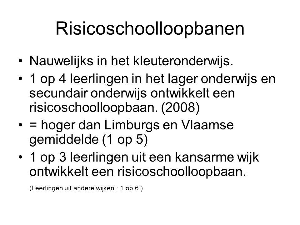 Risicoschoolloopbanen Nauwelijks in het kleuteronderwijs.