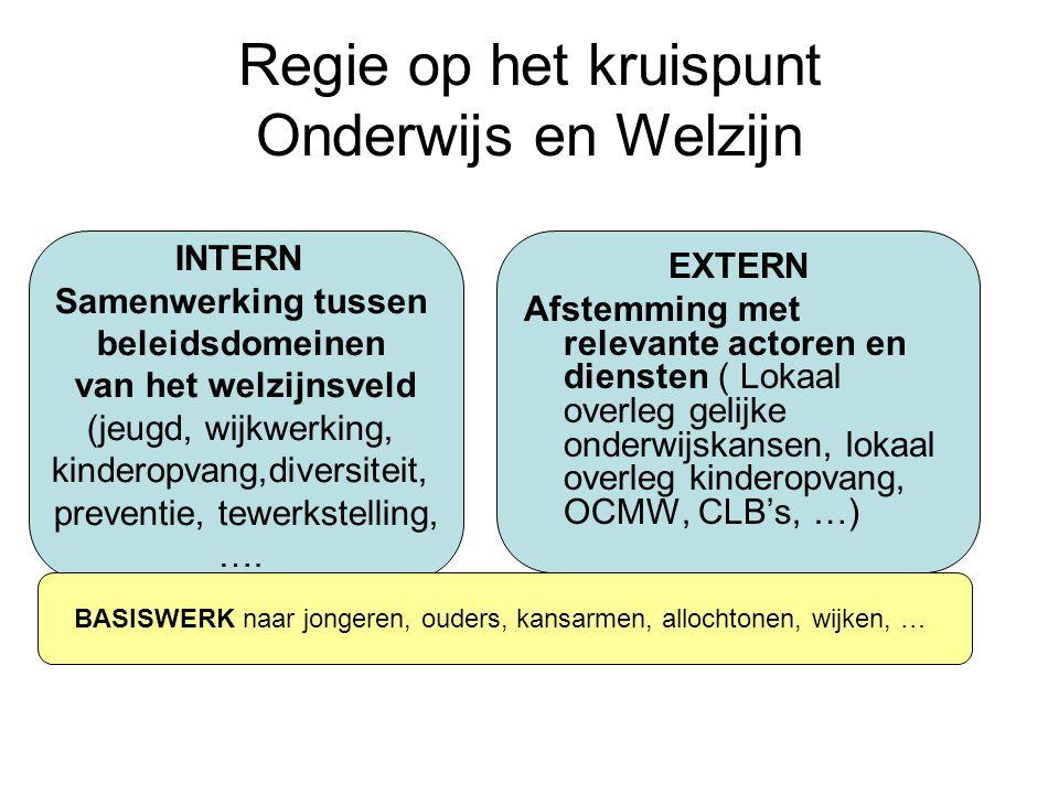Regie op het kruispunt Onderwijs en Welzijn INTERN Samenwerking tussen beleidsdomeinen van het welzijnsveld (jeugd, wijkwerking, kinderopvang,diversiteit, preventie, tewerkstelling, ….