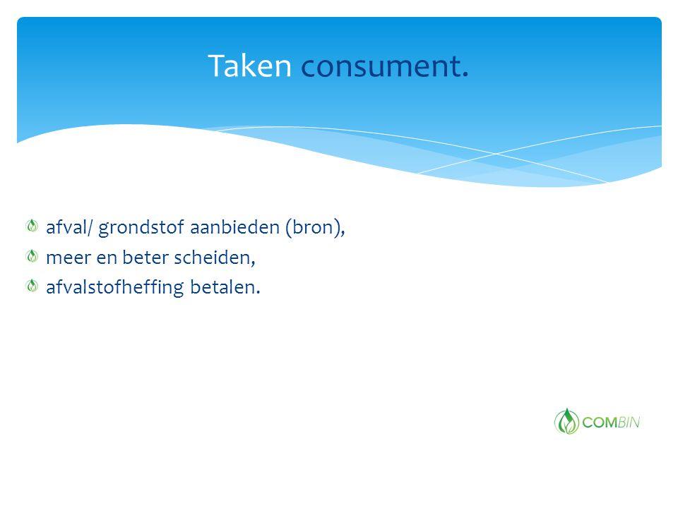 Taken consument.