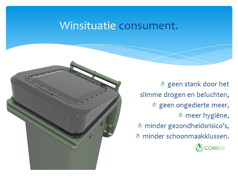 Winsituatie consument.