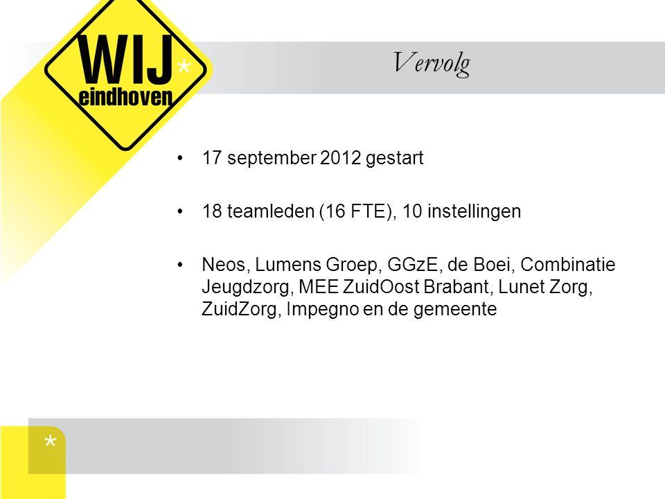 Vervolg 17 september 2012 gestart 18 teamleden (16 FTE), 10 instellingen Neos, Lumens Groep, GGzE, de Boei, Combinatie Jeugdzorg, MEE ZuidOost Brabant, Lunet Zorg, ZuidZorg, Impegno en de gemeente