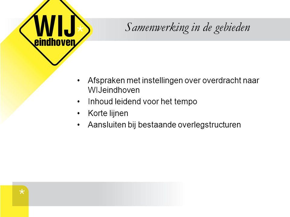 Samenwerking in de gebieden Afspraken met instellingen over overdracht naar WIJeindhoven Inhoud leidend voor het tempo Korte lijnen Aansluiten bij bestaande overlegstructuren