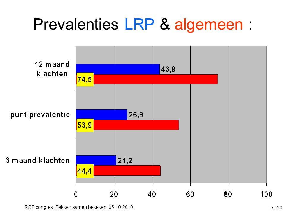 RGF congres. Bekken samen bekeken, 05-10-2010. 5 / 20 Prevalenties LRP & algemeen :