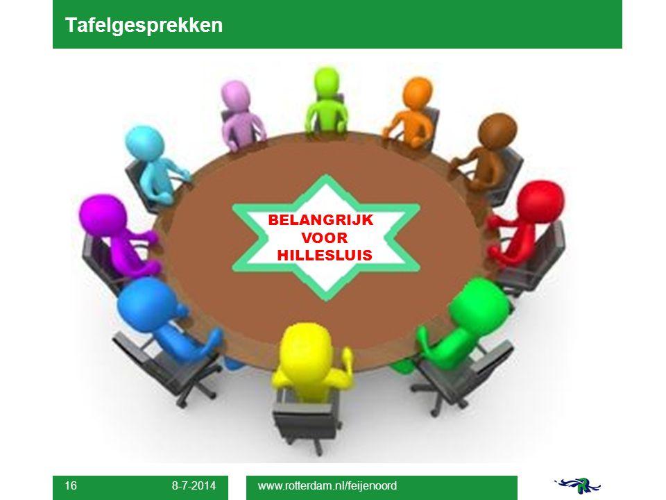 8-7-2014 16 Tafelgesprekken BELANGRIJK VOOR HILLESLUIS www.rotterdam.nl/feijenoord
