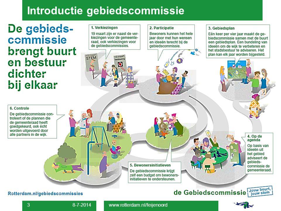 8-7-2014 3 Introductie gebiedscommissie www.rotterdam.nl/feijenoord