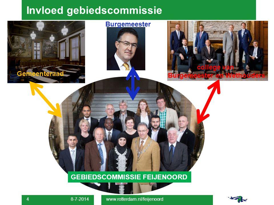 8-7-2014 4 Invloed gebiedscommissie www.rotterdam.nl/feijenoord college van Burgemeester en Wethouders Burgemeester Gemeenteraad GEBIEDSCOMMISSIE FEIJ