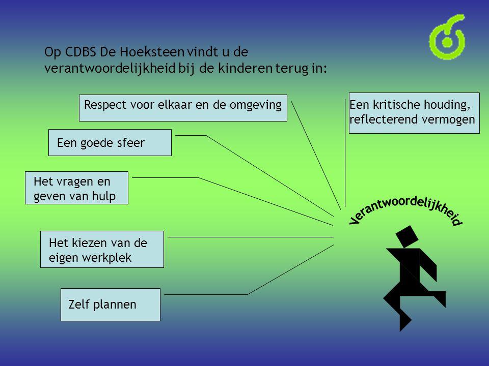 Op CDBS De Hoeksteen vindt u de verantwoordelijkheid bij de kinderen terug in: Zelf plannen Het kiezen van de eigen werkplek Het vragen en geven van h