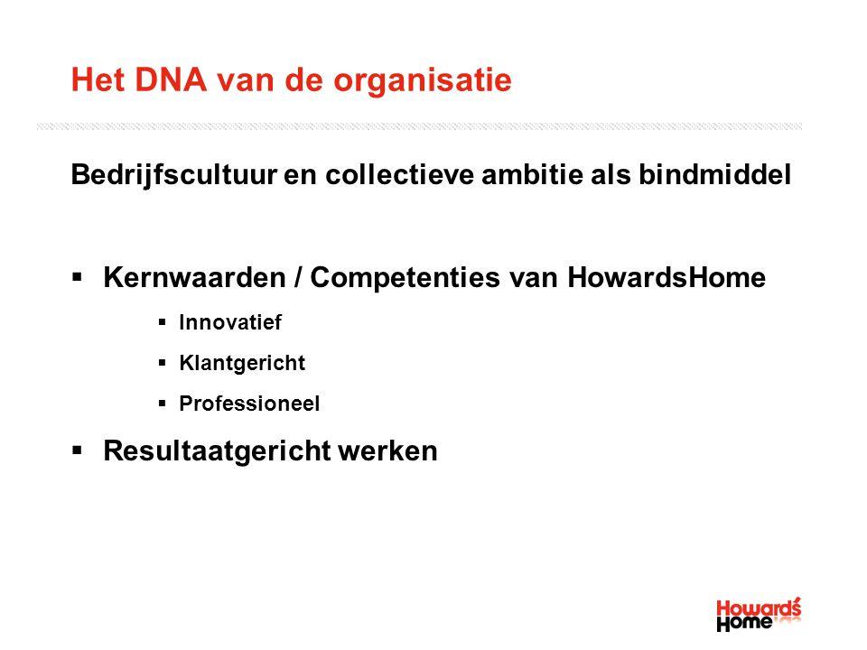 Het DNA van de organisatie Bedrijfscultuur en collectieve ambitie als bindmiddel  Kernwaarden / Competenties van HowardsHome  Innovatief  Klantgeri