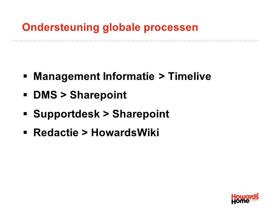 Ondersteuning globale processen  Management Informatie > Timelive  DMS > Sharepoint  Supportdesk > Sharepoint  Redactie > HowardsWiki