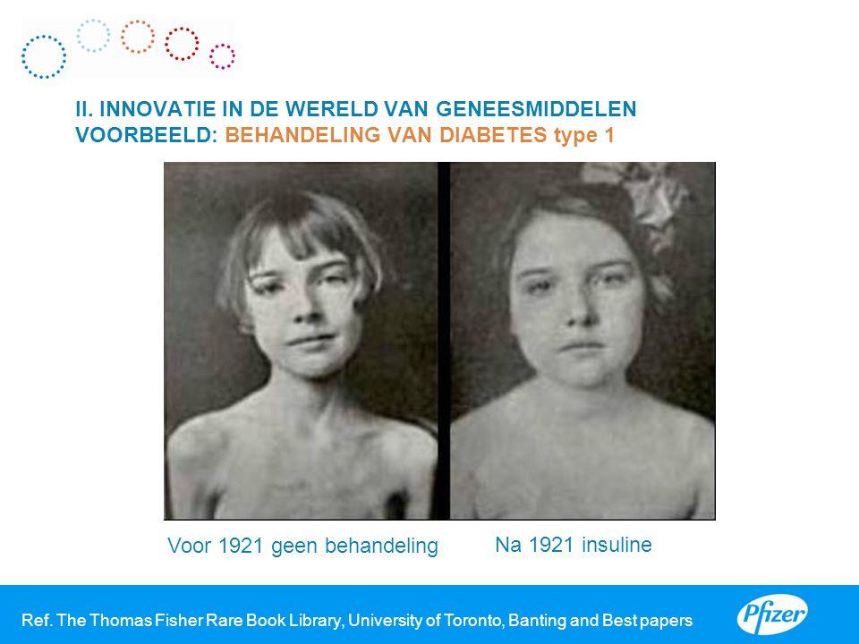 II. INNOVATIE IN DE WERELD VAN GENEESMIDDELEN VOORBEELD: BEHANDELING VAN DIABETES type 1 Voor 1921 geen behandeling Na 1921 insuline V Ref. The Thomas