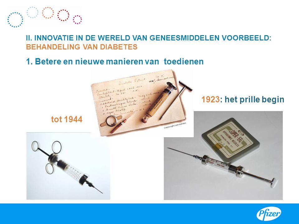 tot 1944 1923: het prille begin II. INNOVATIE IN DE WERELD VAN GENEESMIDDELEN VOORBEELD: BEHANDELING VAN DIABETES 1. Betere en nieuwe manieren van toe